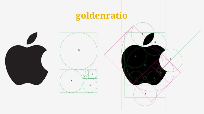 Apple Example: Fibonacci-Golden Ratio Rule