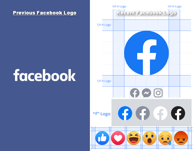 The difference between the old Facebook logo and the new Facebook.