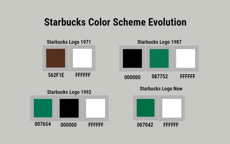 All Starbucks Color Schemes.