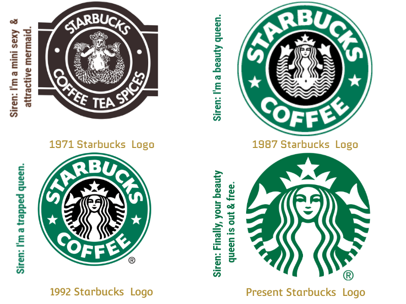 Starbucks Logo History and Design Pattern.